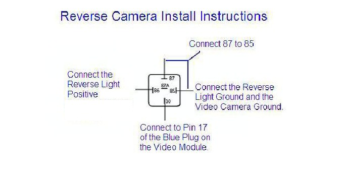 backcam rear backup camera notes  at fashall.co