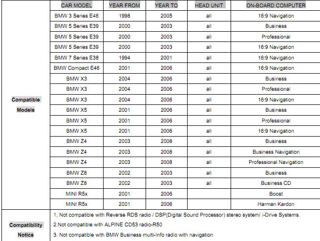 bmw tii wiring diagram images bmw 2002 radio 40 pin radio adapter 2002